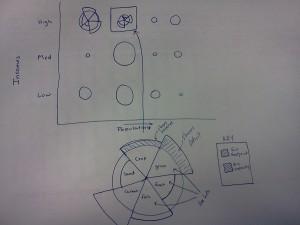 ecological footprint classroom activity. Black Bedroom Furniture Sets. Home Design Ideas