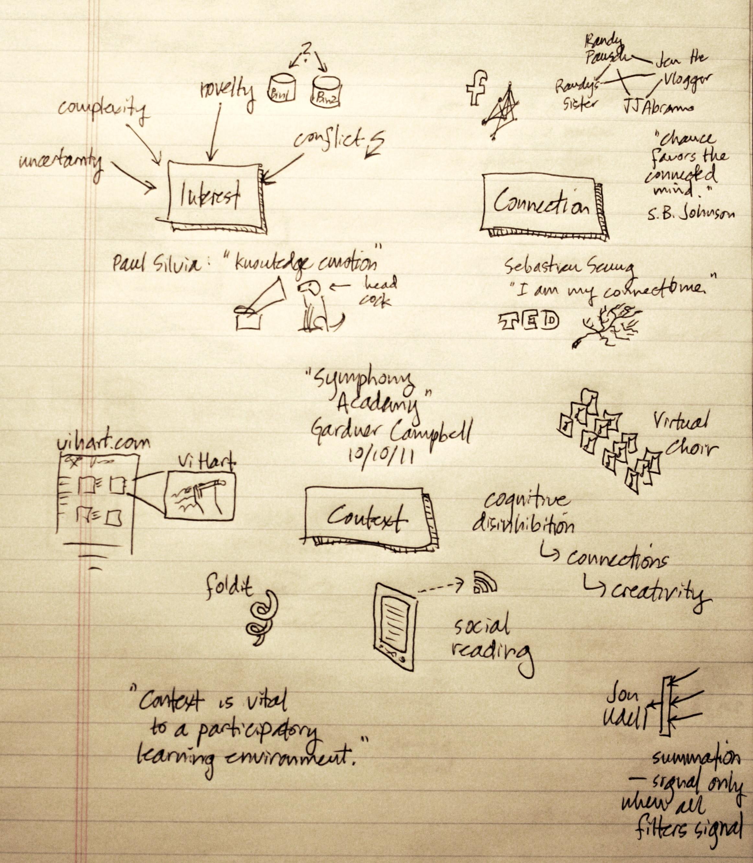 Gardner Campbell Keynote - Sketchnotes #1