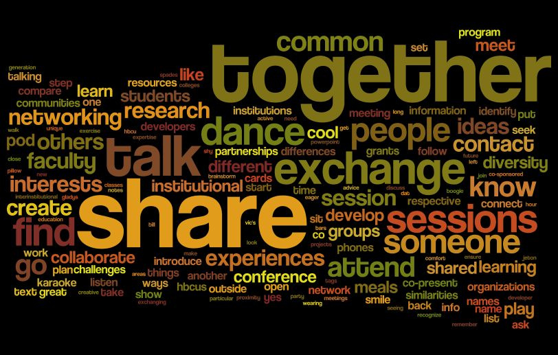 word cloud of responses  u2013 agile learning