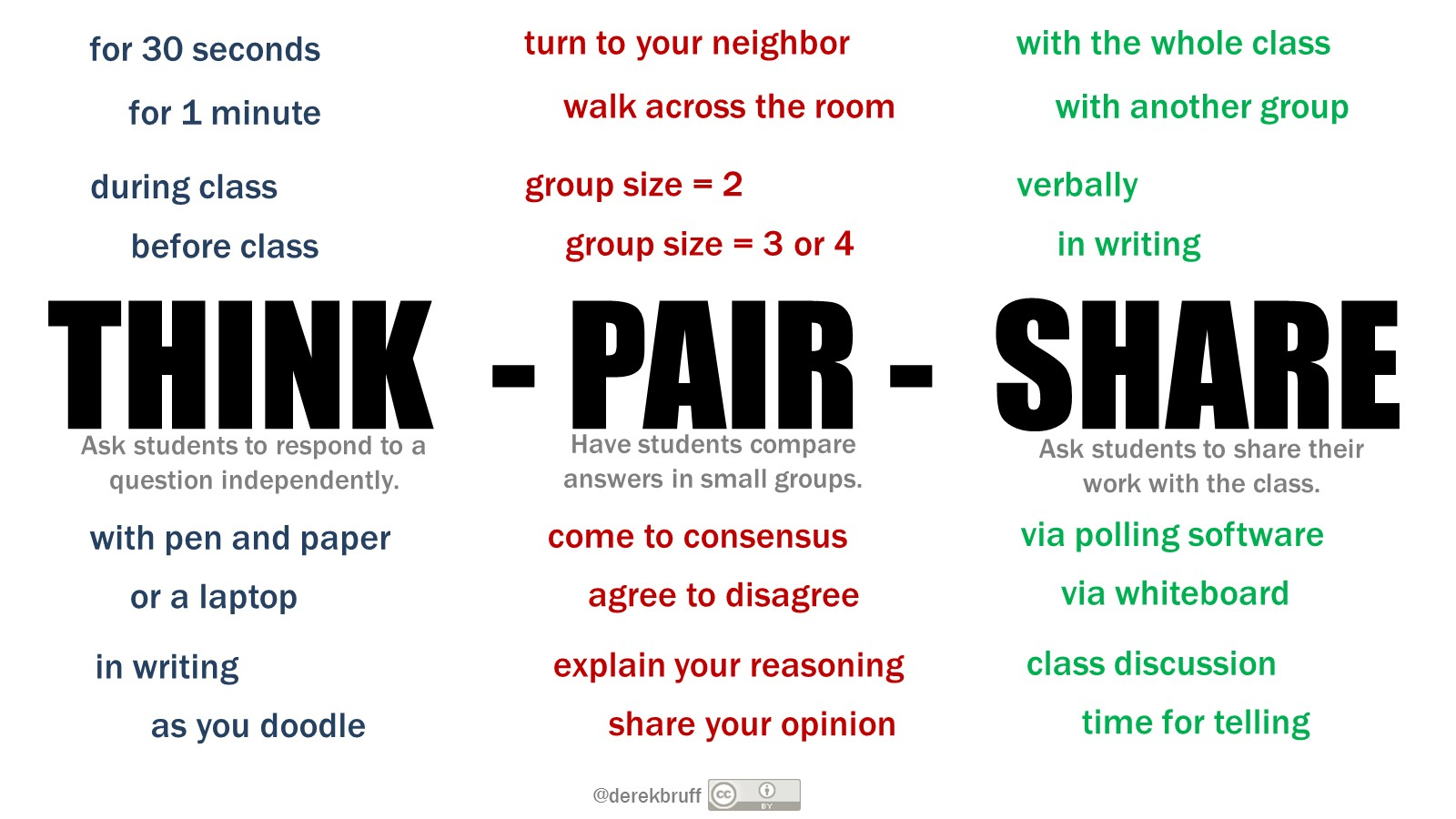 Worksheets Think Pair Share Worksheet thinking about think pair share agile learning v3