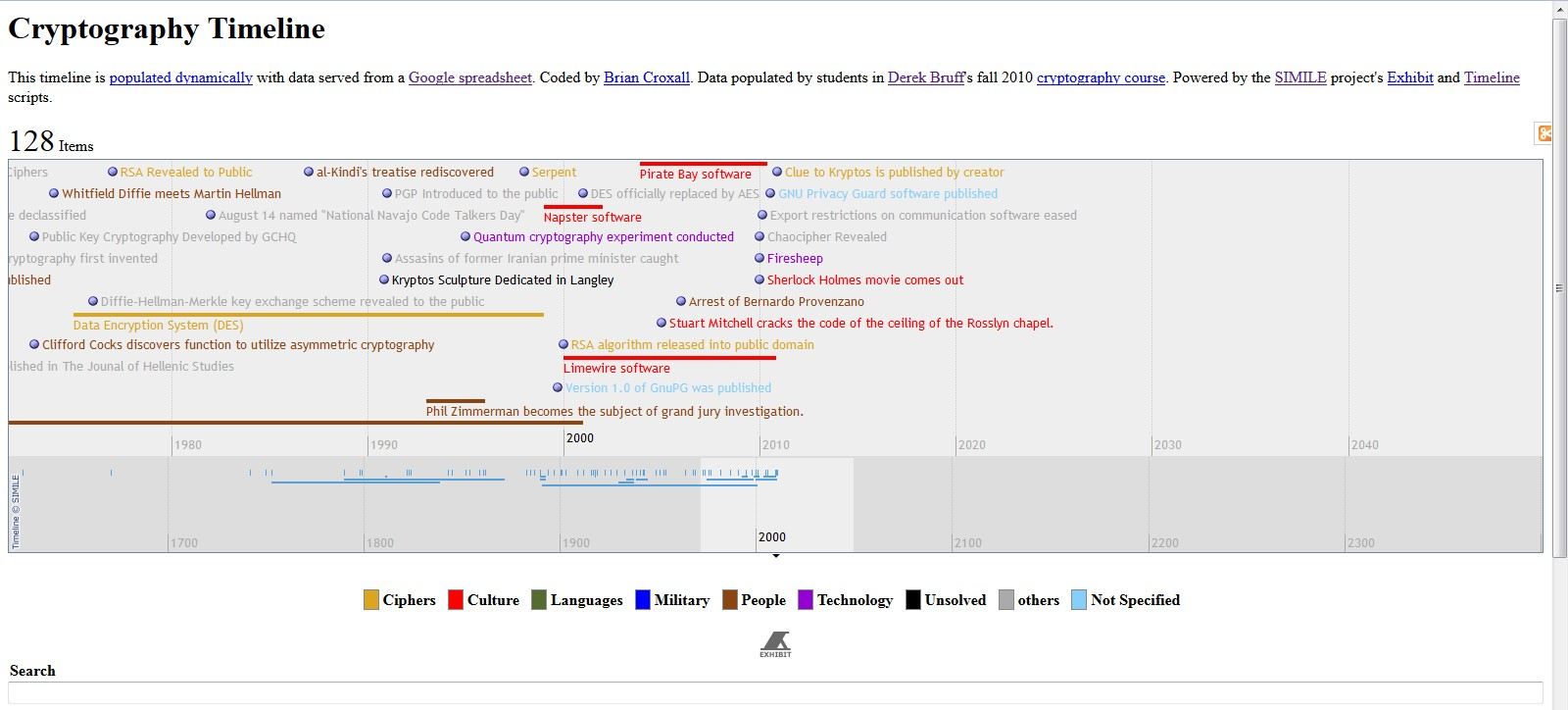 Timelines Edtech And Thin Slices Of Student Learning Agile Learning