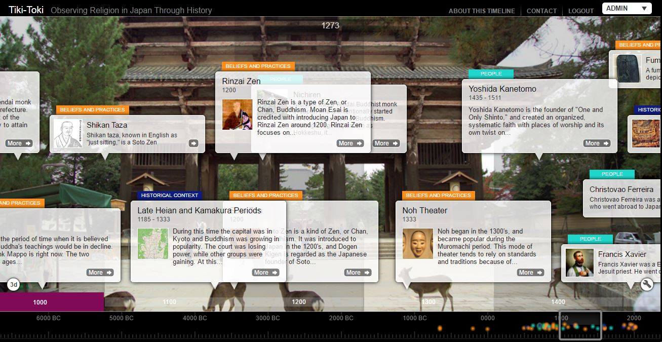 Teaching With Digital Timelines Agile Learning
